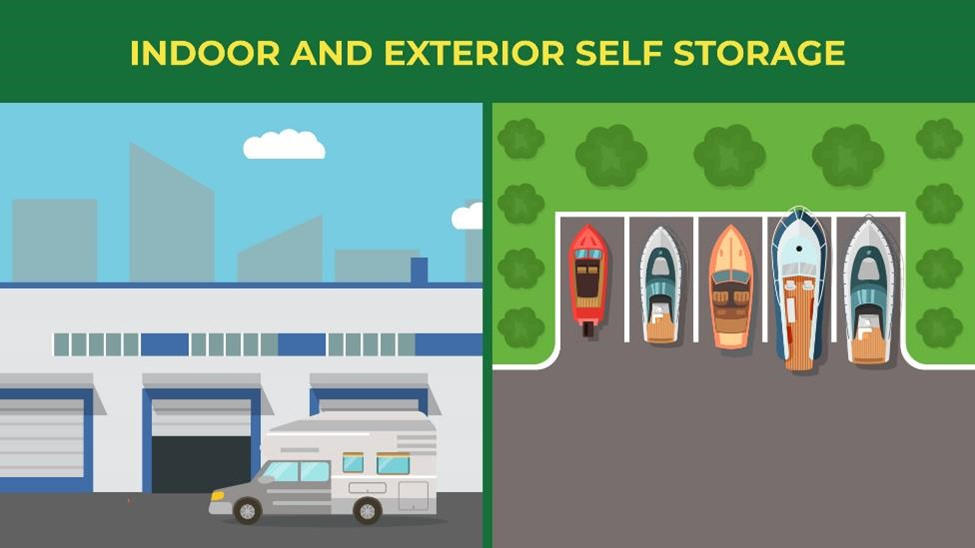 Storing your boat or RV at a storage unit